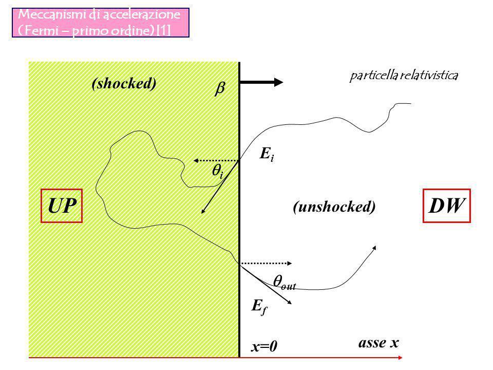 Meccanismi di accelerazione (Fermi – primo ordine)[1]